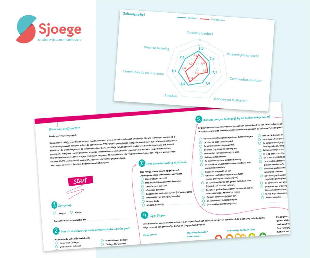 Artikel Imago-onderzoek 2020 CVO 't Gooi
